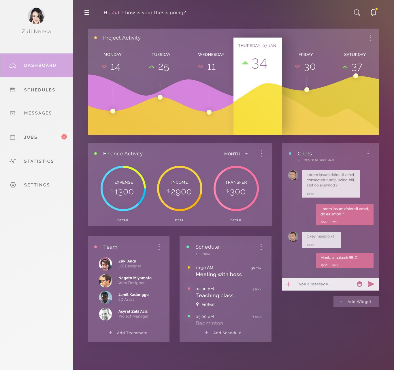 UI Kit - Admin Dashboard - Preview Image